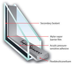 Super Spacer Replacement Windows